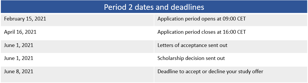 Period 2 dates and deadlines