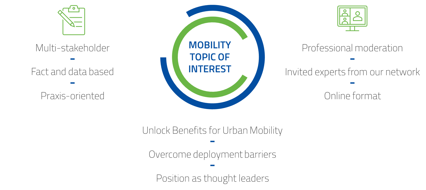 Mobility Topic of Interest